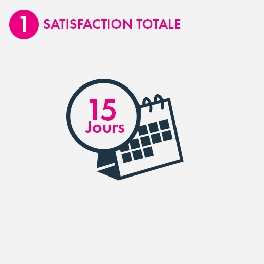1. Satisfaction totale du client